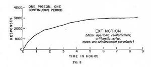 extiction-curve